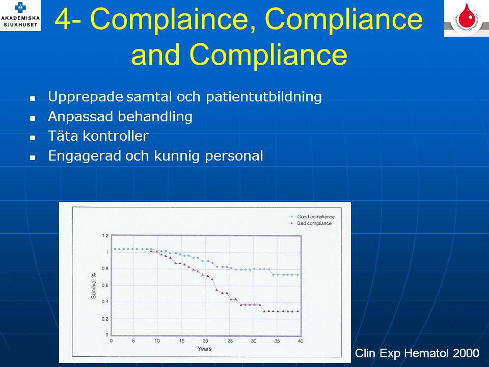 4- Complaince, Compliance and Compliance