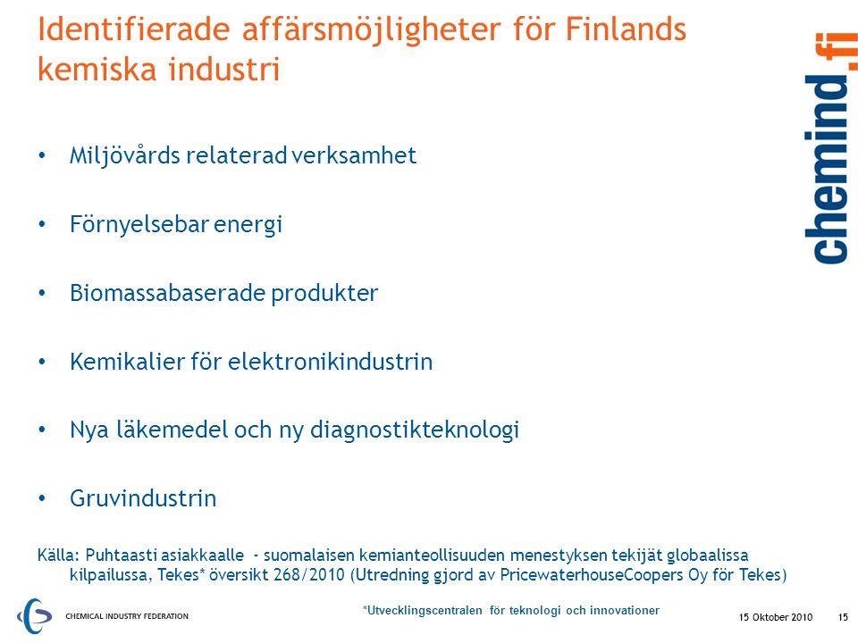 Identifierade affärsmöjligheter för Finlands kemiska industri