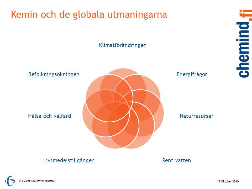 Kemin och de globala utmaningarna