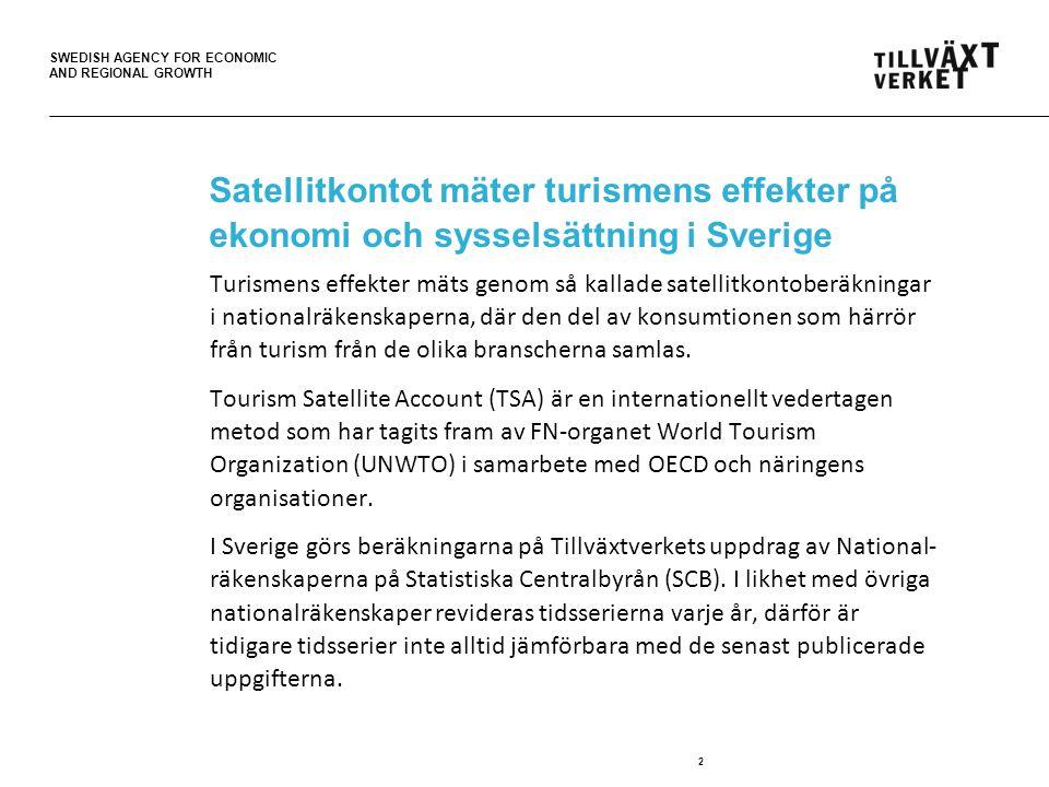 Satellitkontot mäter turismens effekter på ekonomi och sysselsättning i Sverige