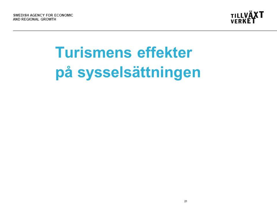 Turismens effekter på sysselsättningen
