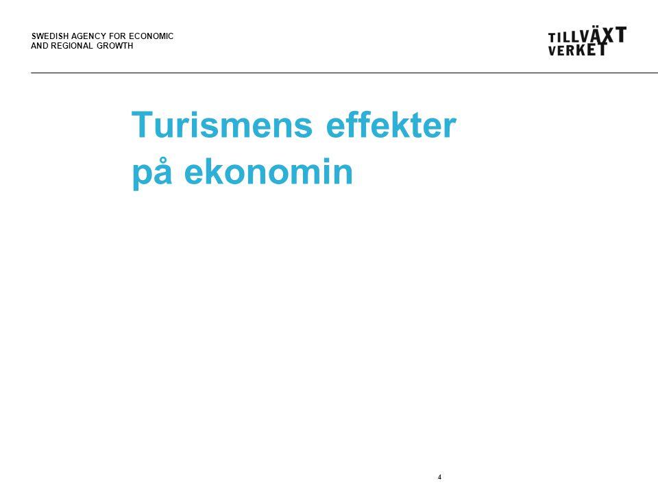 Turismens effekter på ekonomin
