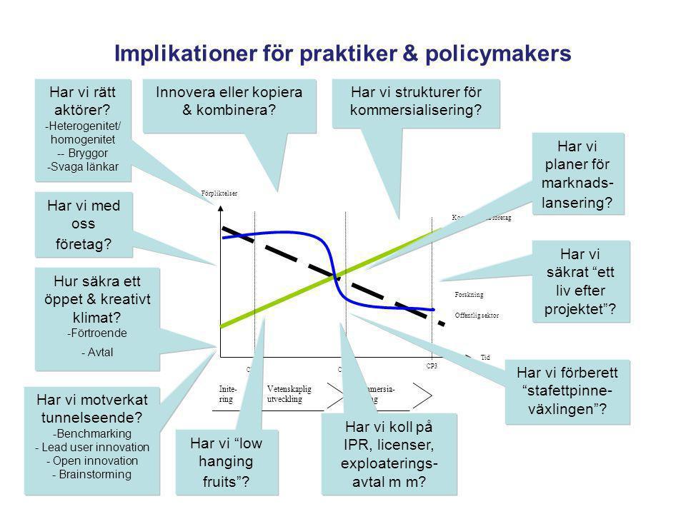 Implikationer för praktiker & policymakers