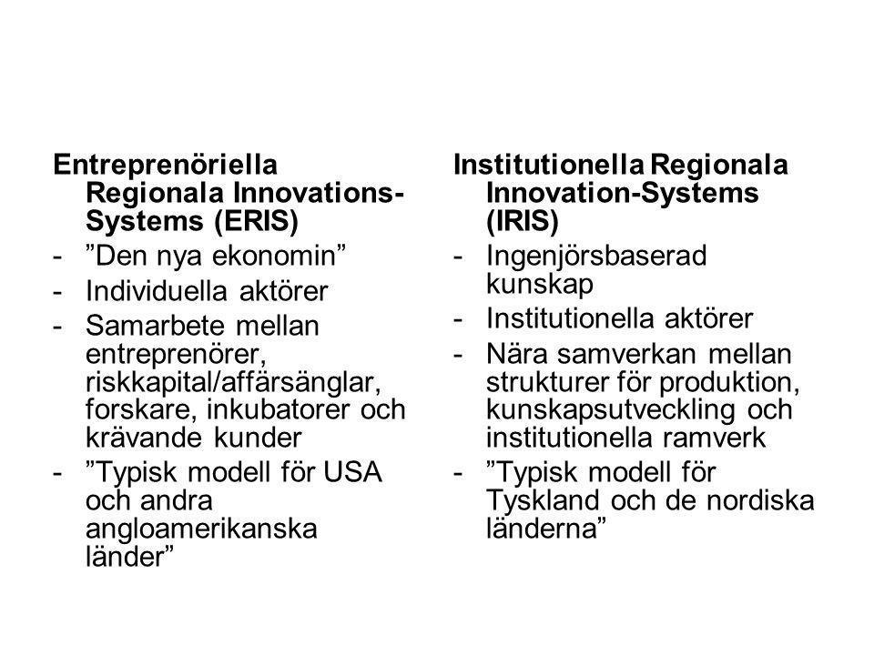 Entreprenöriella Regionala Innovations- Systems (ERIS)