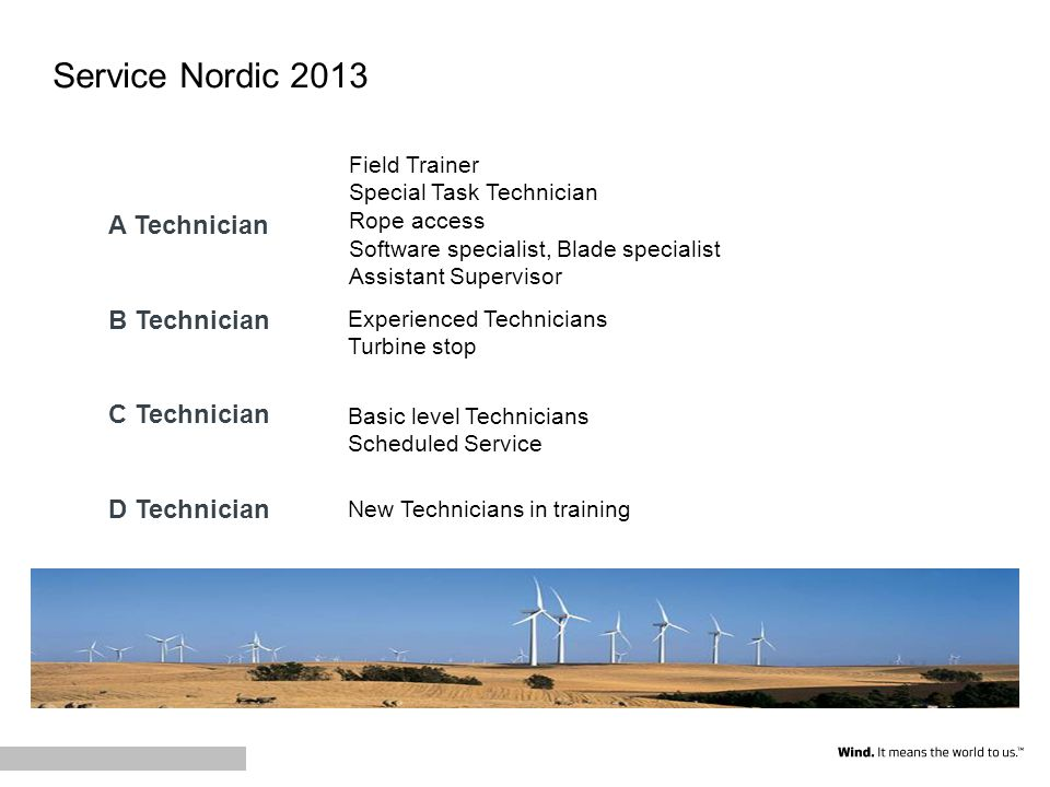 Service Nordic 2013 Field Trainer. Special Task Technician. Rope access. Software specialist, Blade specialist.