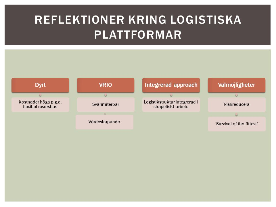 Reflektioner kring logistiska plattformar
