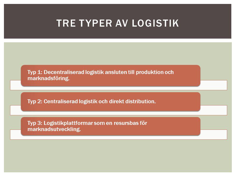 tre typer av logistik Typ 1: Decentraliserad logistik ansluten till produktion och marknadsföring.