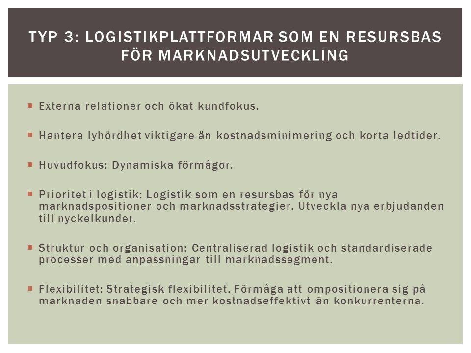 Typ 3: Logistikplattformar som en resursbas för marknadsutveckling