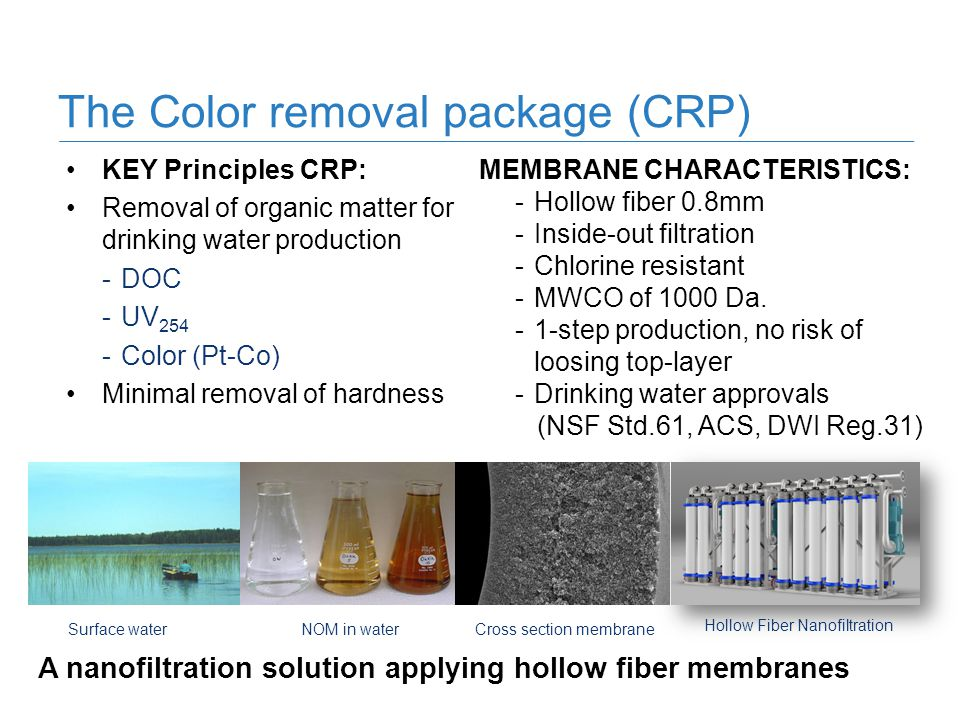 The Color removal package (CRP)