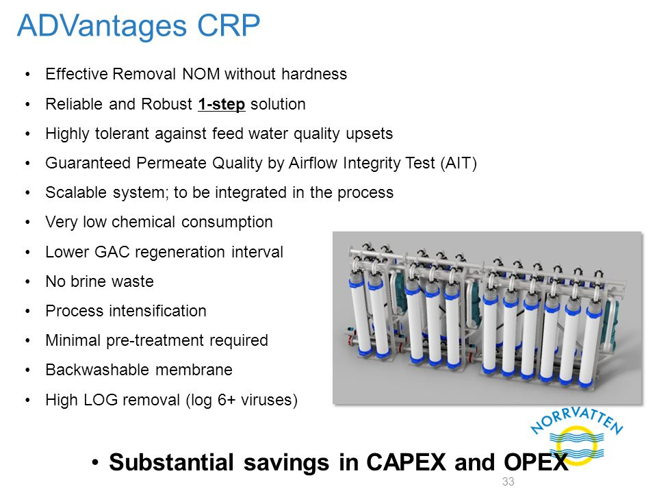 Substantial savings in CAPEX and OPEX