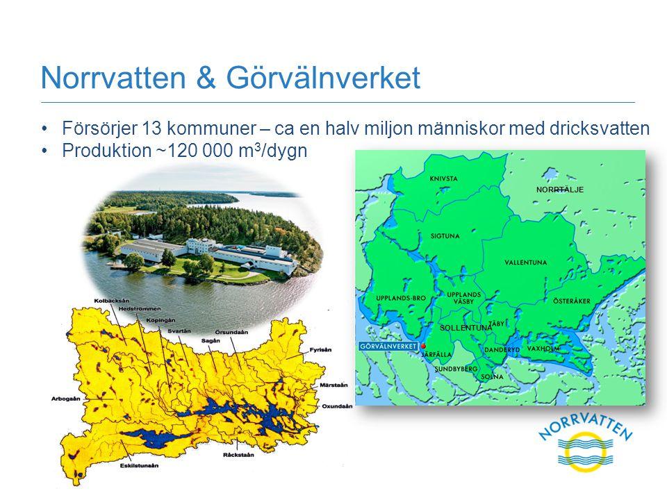 Norrvatten & Görvälnverket