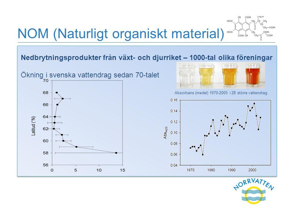 NOM (Naturligt organiskt material)