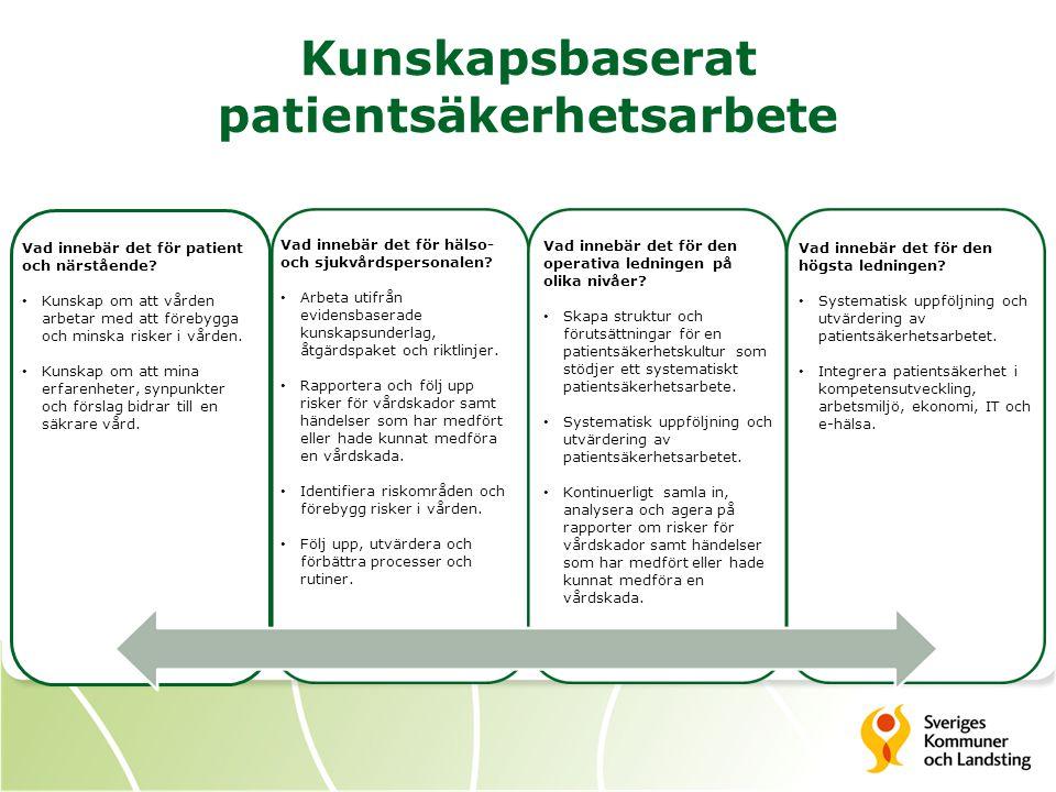 Kunskapsbaserat patientsäkerhetsarbete