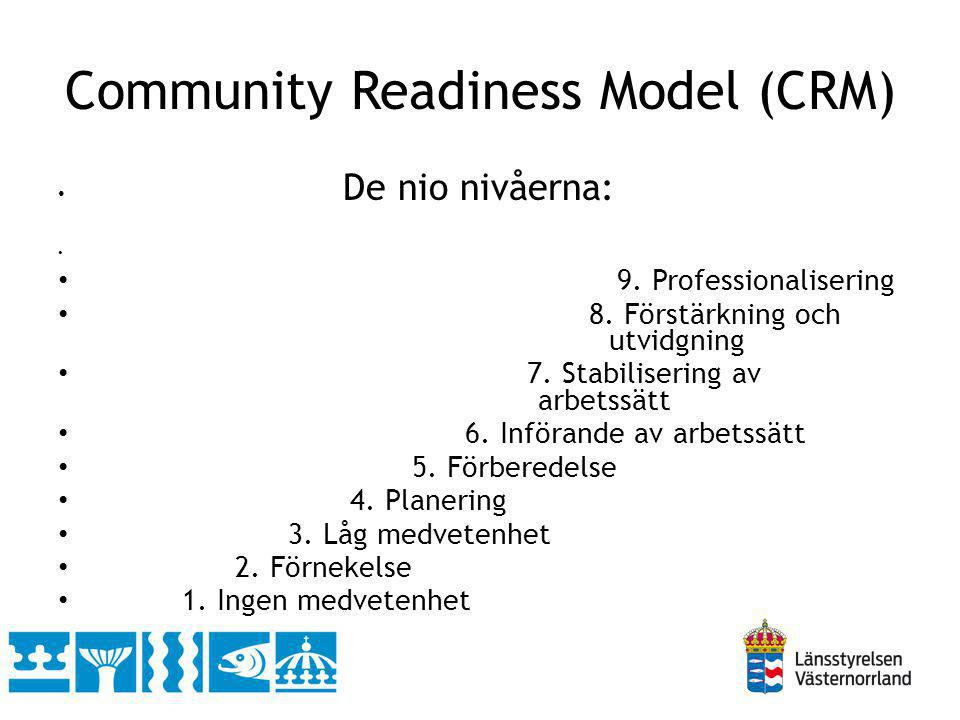 Community Readiness Model (CRM)