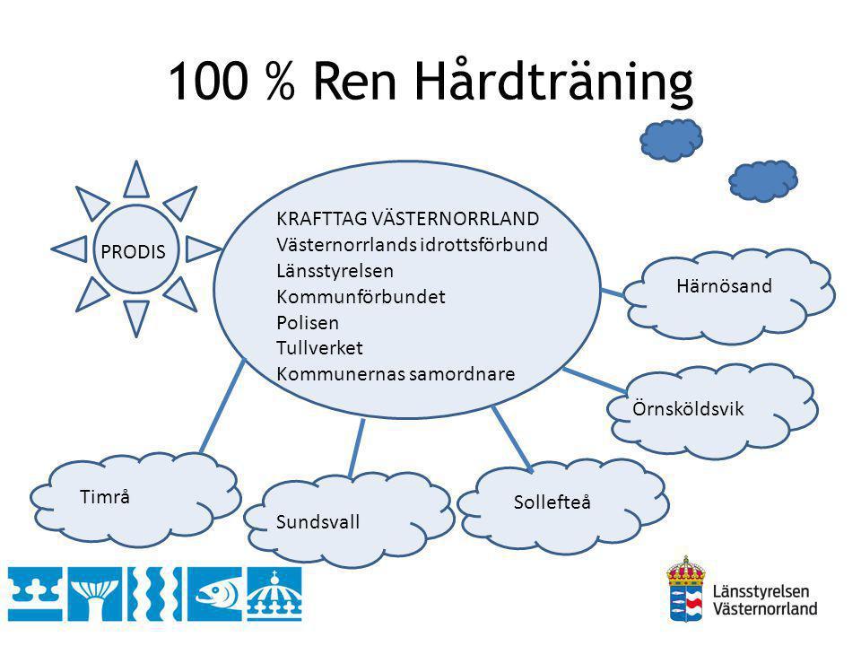 100 % Ren Hårdträning KRAFTTAG VÄSTERNORRLAND