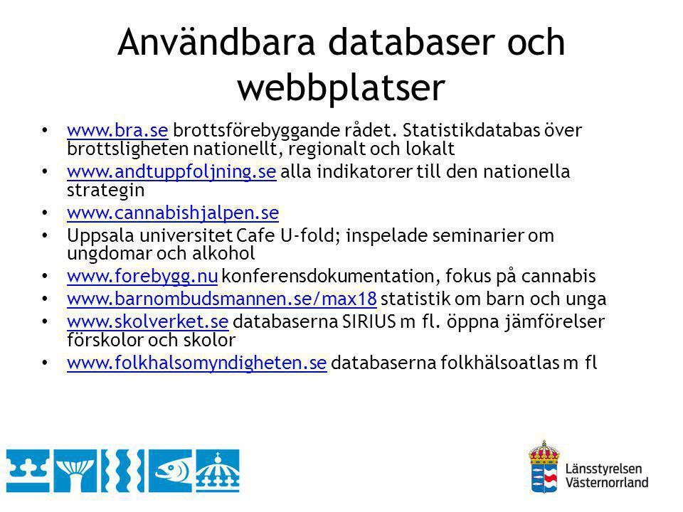 Användbara databaser och webbplatser