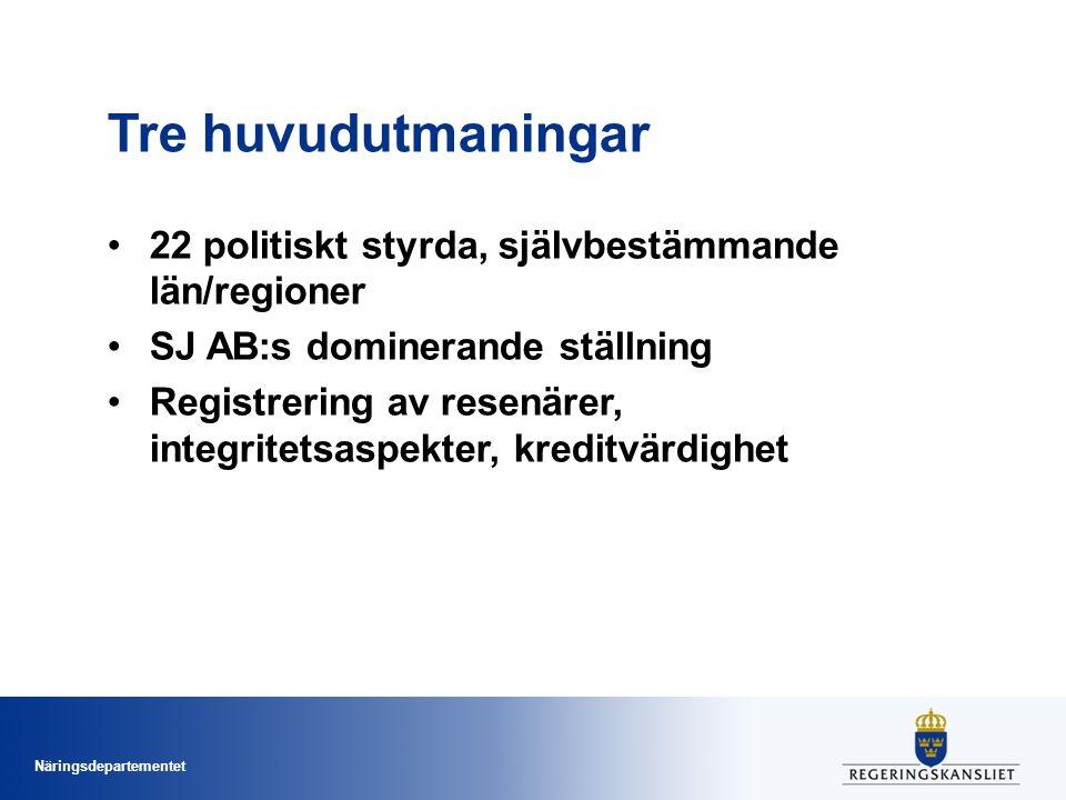Tre huvudutmaningar 22 politiskt styrda, självbestämmande län/regioner