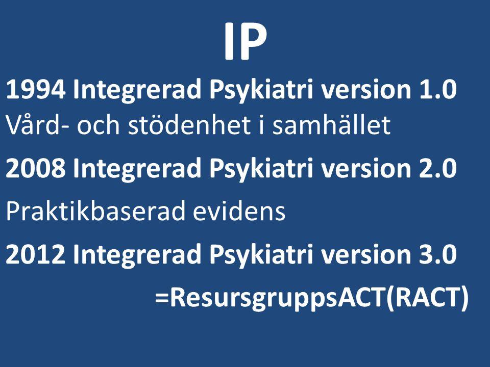 IP 1994 Integrerad Psykiatri version 1.0 Vård- och stödenhet i samhället. 2008 Integrerad Psykiatri version 2.0.