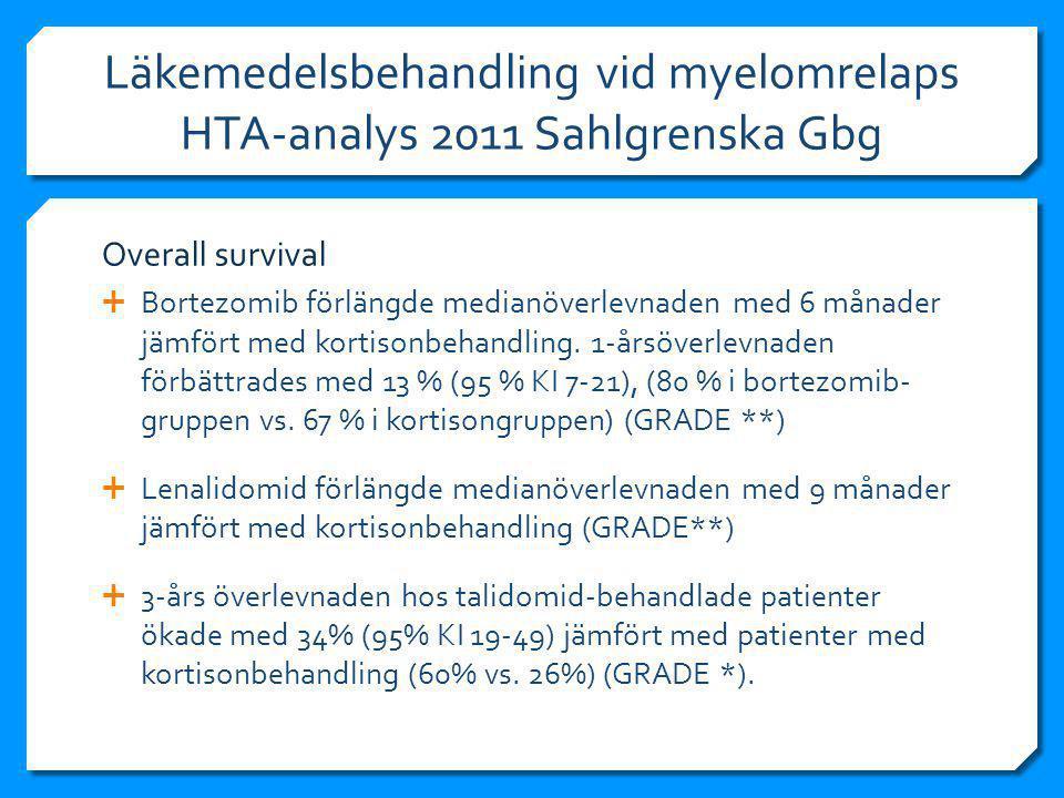 Läkemedelsbehandling vid myelomrelaps HTA-analys 2011 Sahlgrenska Gbg