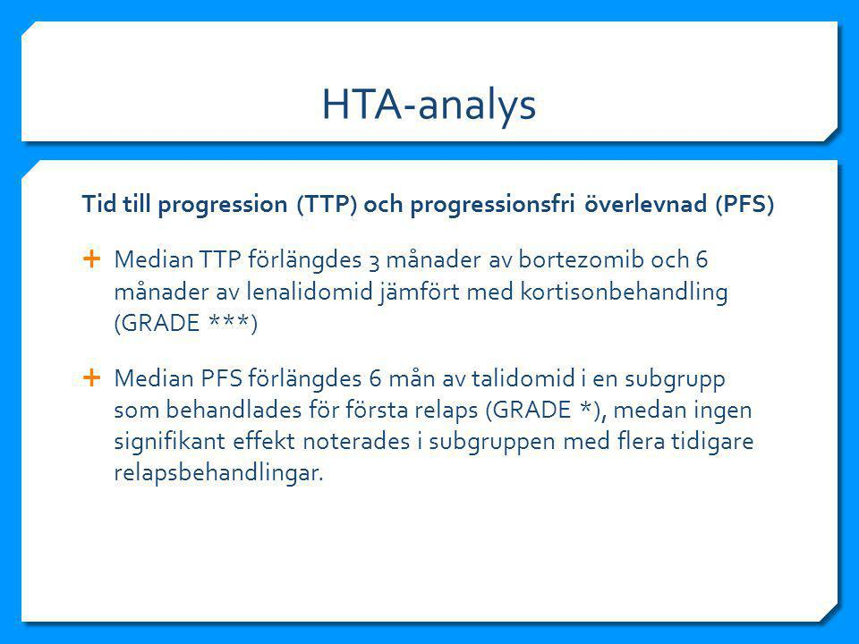 HTA-analys Tid till progression (TTP) och progressionsfri överlevnad (PFS)