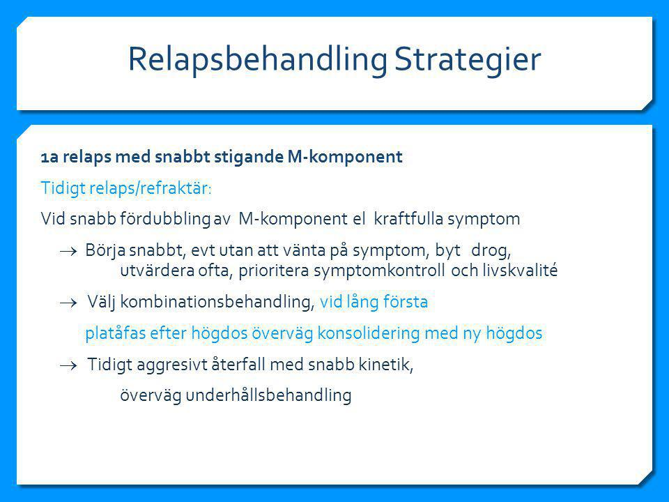 Relapsbehandling Strategier