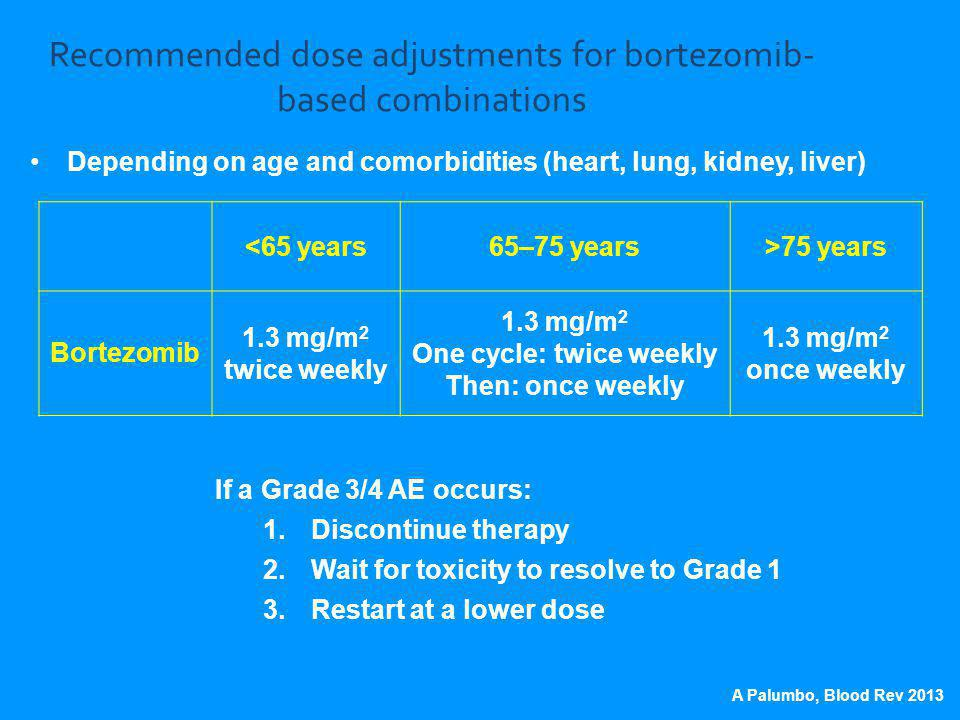 Recommended dose adjustments for bortezomib-based combinations