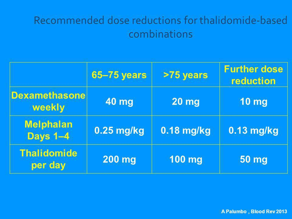 Recommended dose reductions for thalidomide-based combinations