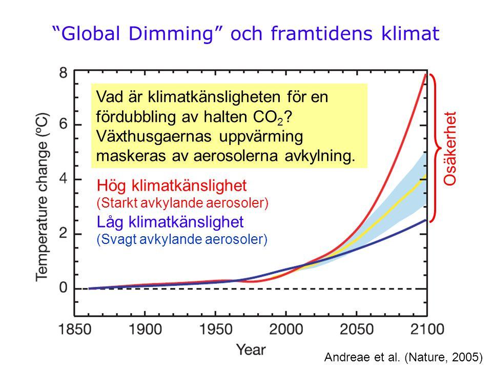 Global Dimming och framtidens klimat
