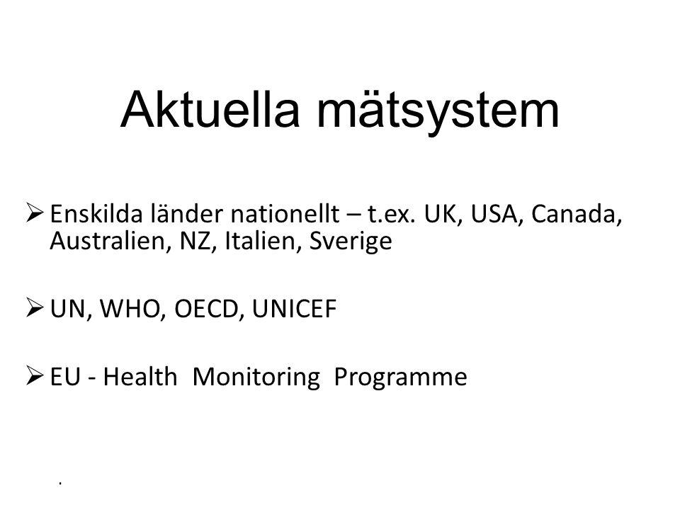 Aktuella mätsystem Enskilda länder nationellt – t.ex. UK, USA, Canada, Australien, NZ, Italien, Sverige.
