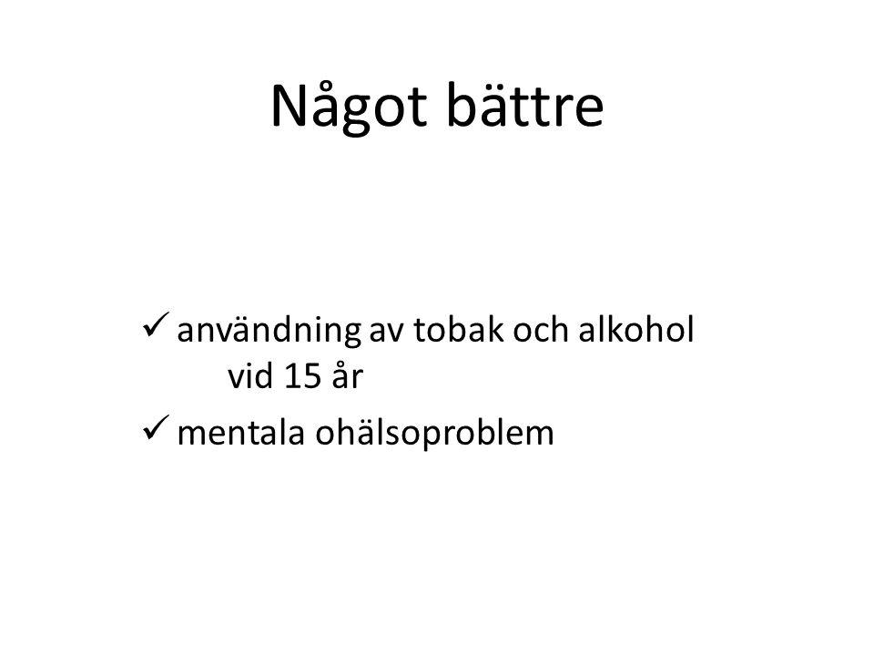 användning av tobak och alkohol vid 15 år mentala ohälsoproblem