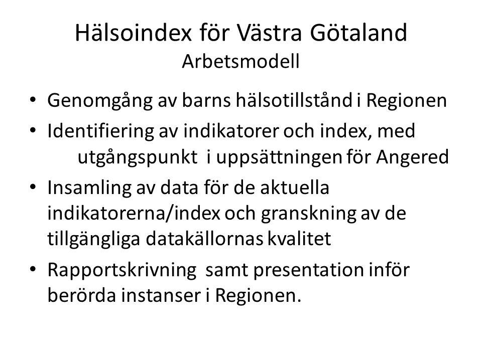 Hälsoindex för Västra Götaland Arbetsmodell