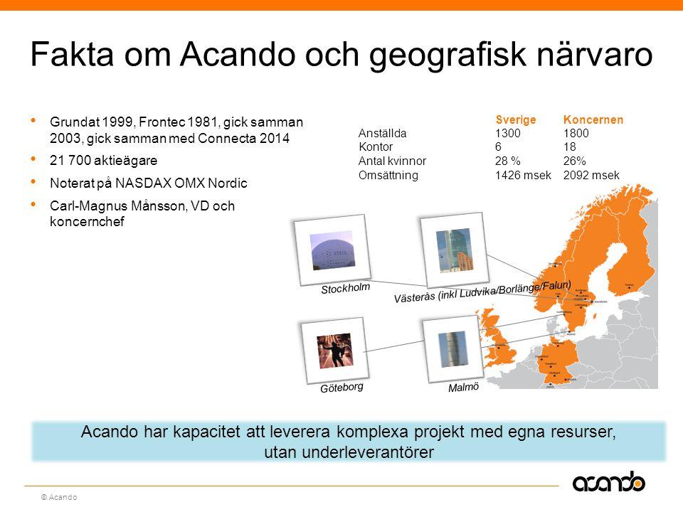 Fakta om Acando och geografisk närvaro