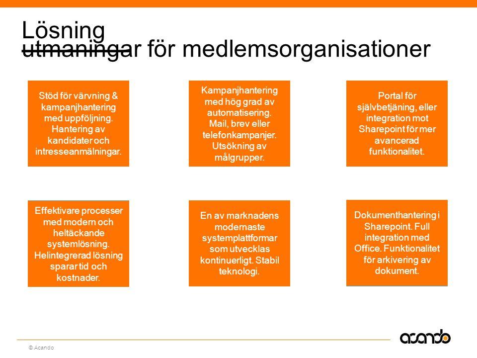 utmaningar för medlemsorganisationer