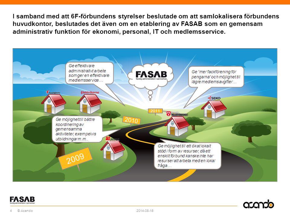 I samband med att 6F-förbundens styrelser beslutade om att samlokalisera förbundens huvudkontor, beslutades det även om en etablering av FASAB som en gemensam administrativ funktion för ekonomi, personal, IT och medlemsservice.