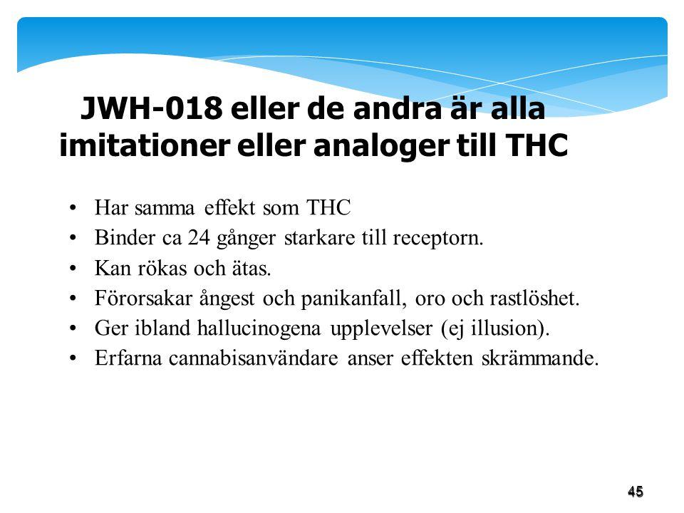 JWH-018 eller de andra är alla imitationer eller analoger till THC
