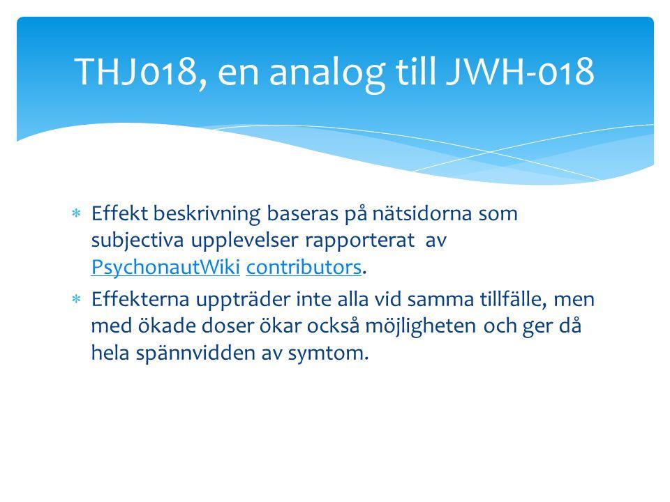THJ018, en analog till JWH-018 Effekt beskrivning baseras på nätsidorna som subjectiva upplevelser rapporterat av PsychonautWiki contributors.