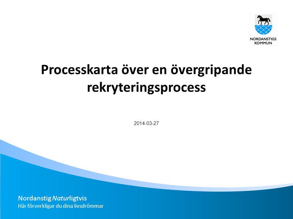 Processkarta över en övergripande rekryteringsprocess