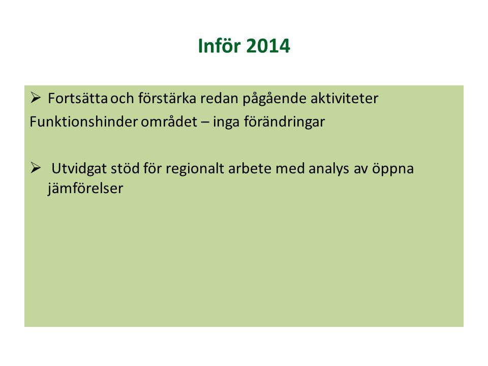 Inför 2014 Fortsätta och förstärka redan pågående aktiviteter