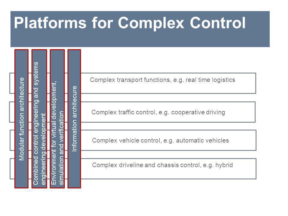 Platforms for Complex Control