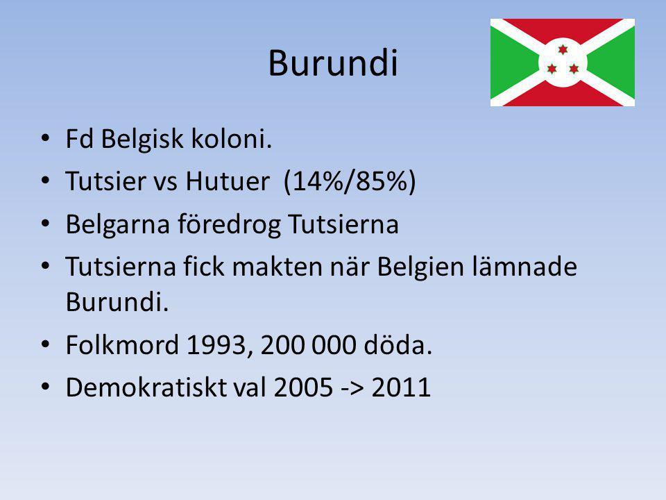 Burundi Fd Belgisk koloni. Tutsier vs Hutuer (14%/85%)