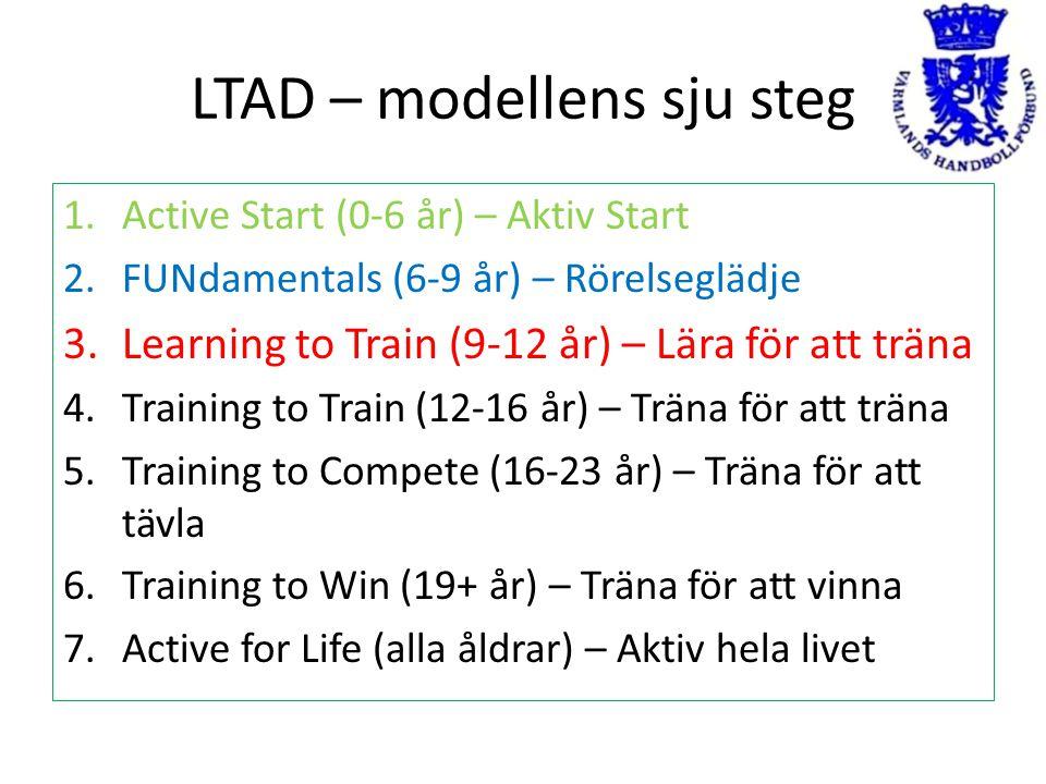 LTAD – modellens sju steg