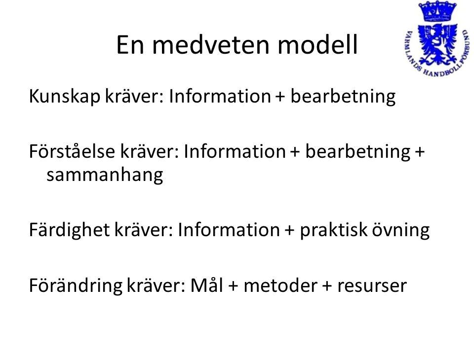 En medveten modell Kunskap kräver: Information + bearbetning