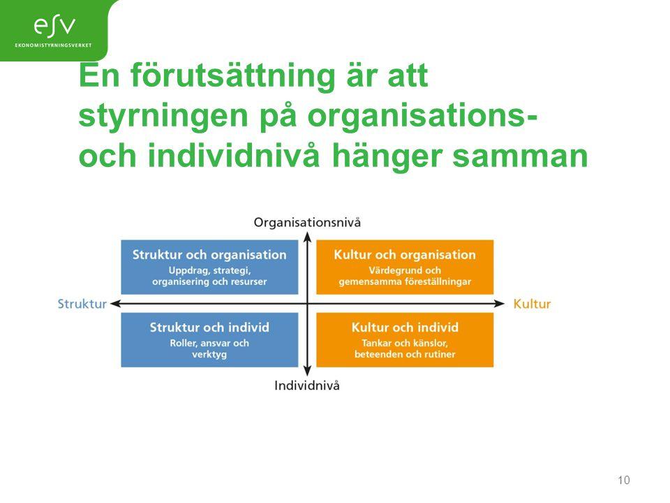 En förutsättning är att styrningen på organisations- och individnivå hänger samman
