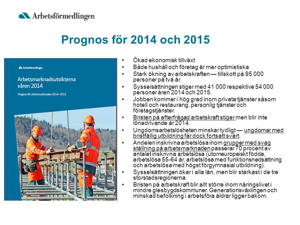 Prognos för 2014 och 2015 Ökad ekonomisk tillväxt