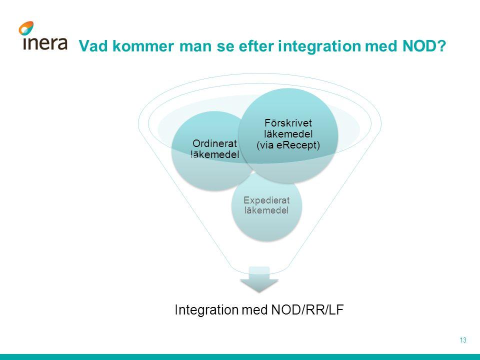 Vad kommer man se efter integration med NOD