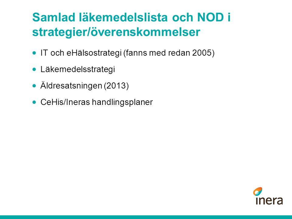 Samlad läkemedelslista och NOD i strategier/överenskommelser