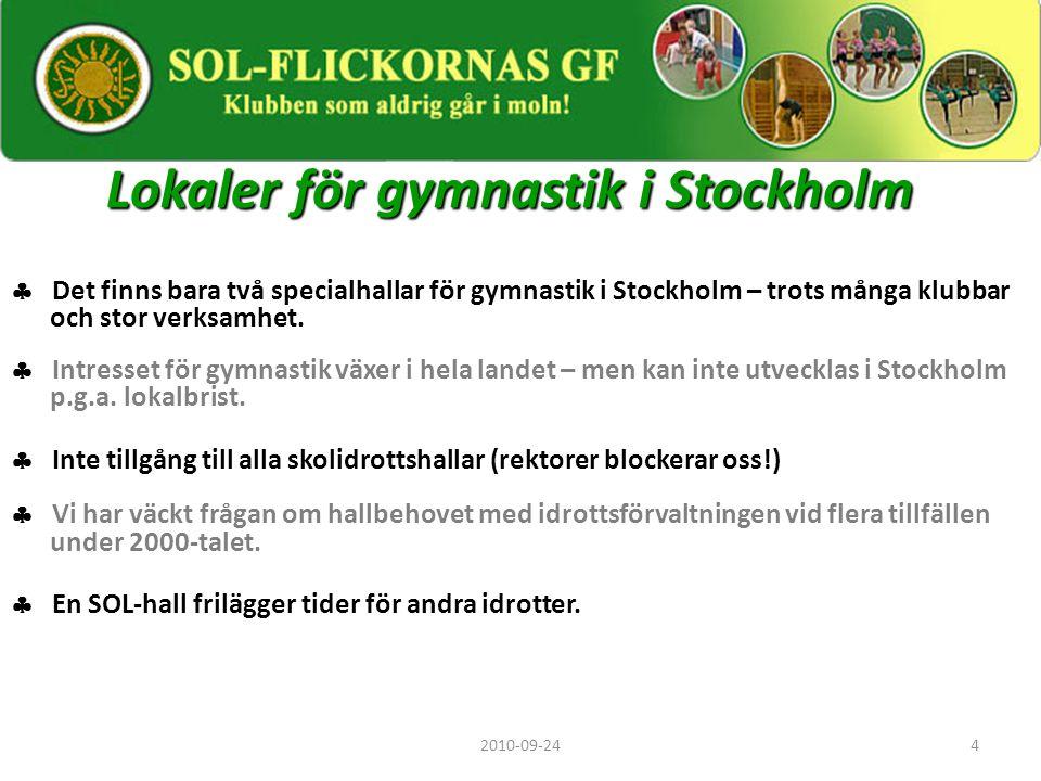 Lokaler för gymnastik i Stockholm