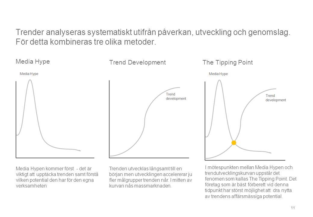 Trender analyseras systematiskt utifrån påverkan, utveckling och genomslag. För detta kombineras tre olika metoder.