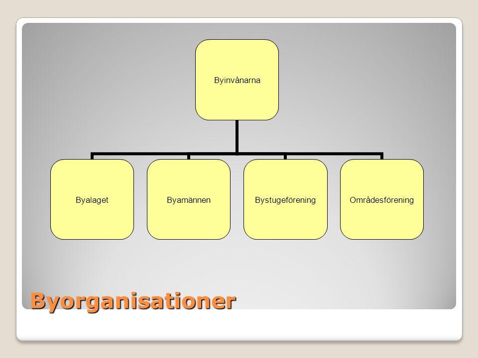 Byorganisationer 15