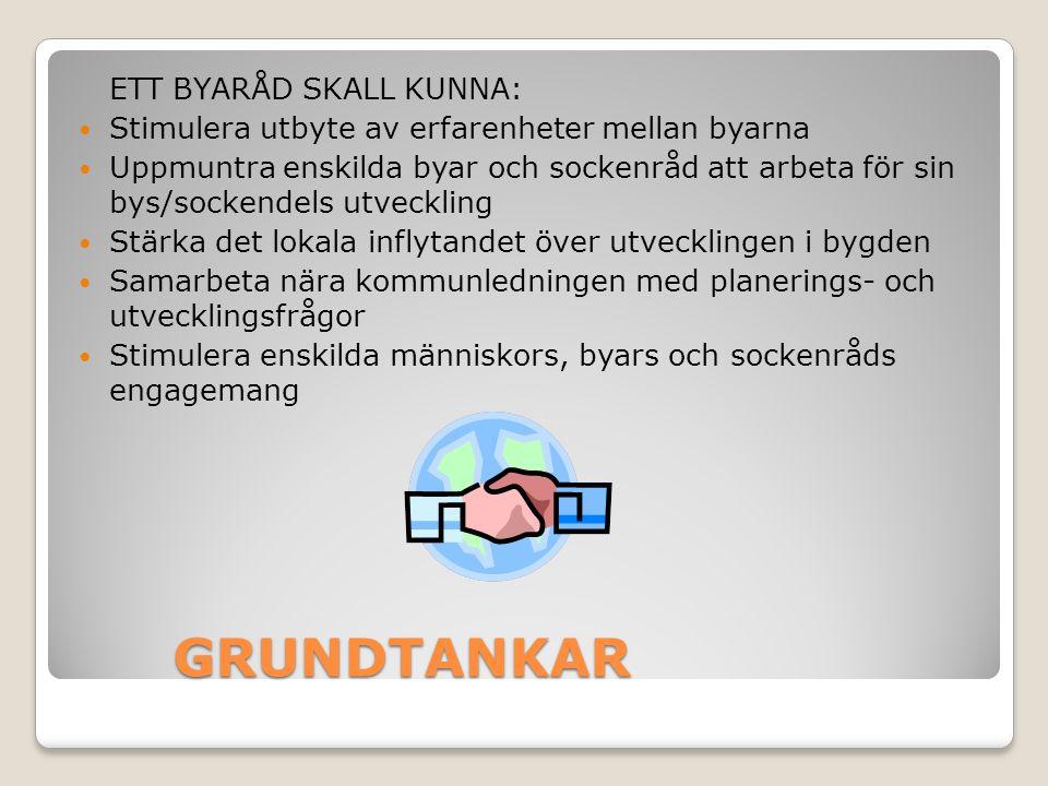 GRUNDTANKAR ETT BYARÅD SKALL KUNNA: